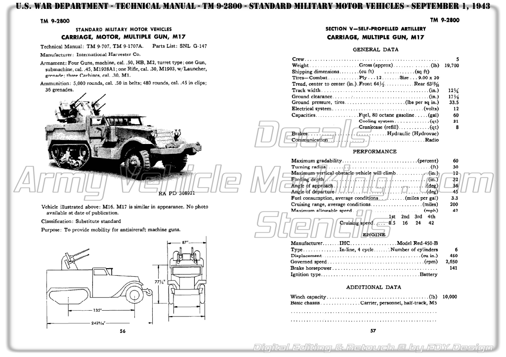 TM 9-2800 Standard Military Motor Vehicles – Army Vehicle Marking