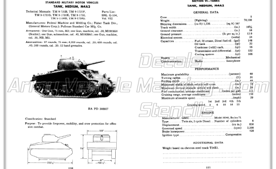 moreover Modules further  also Click The M113 Armored Personnel Carrier Coloring Pages further Dodge Dakota Frame Dimensions. on willys mb jeep page